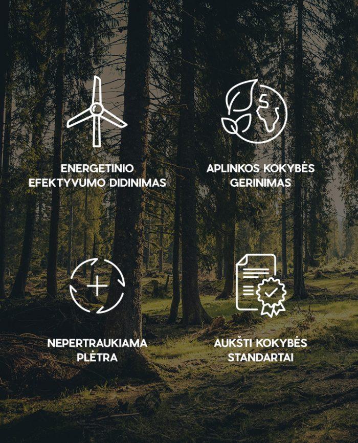 ilgtspēja lt
